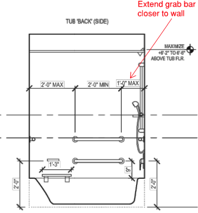 Ada Grab Bar Height In Shower Bathroom